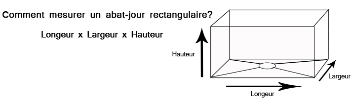 mesurer son abat-jour rectangle angle rond
