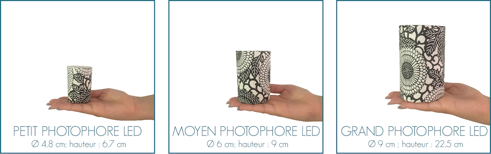 taille photophores led