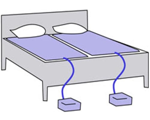 Surmatelas thermorégulé couple Climsom
