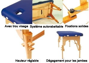 SISSEL, Table de massage pliante Basic