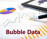 Bubble UP - Abonnement annuel mymeterinfo.me