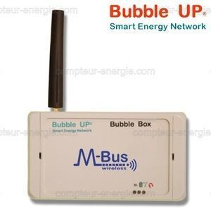 Bubble UP 868 MHz Wi-MBus Bubble Box