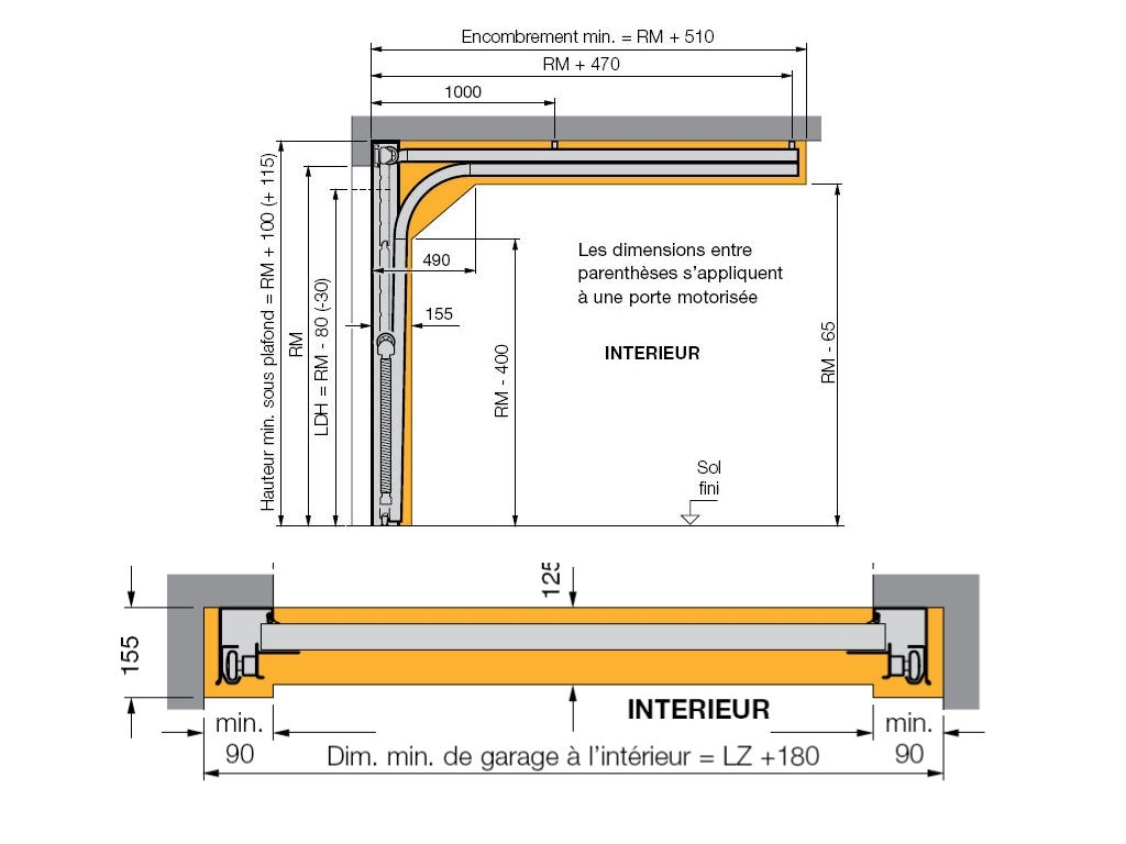 Dimension porte garage sectionnelle for Grandeur de porte standard