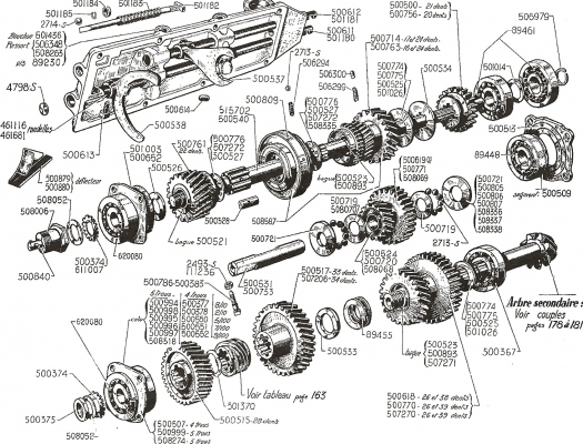 gearbox. pinions, shafts and forks