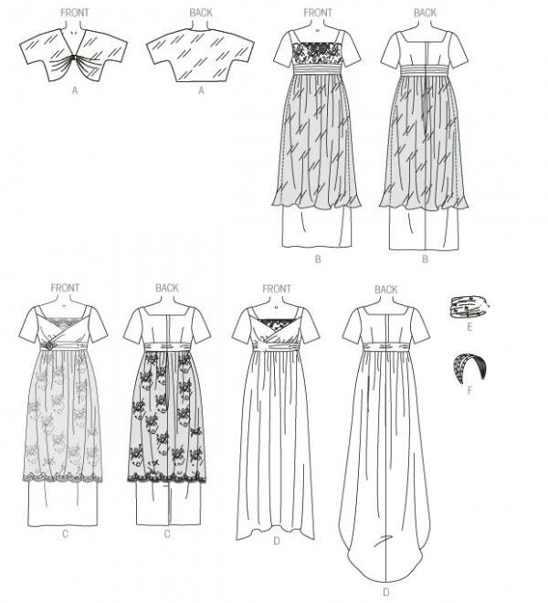Patron Butterick 6190 par Nancy Farris-Thee