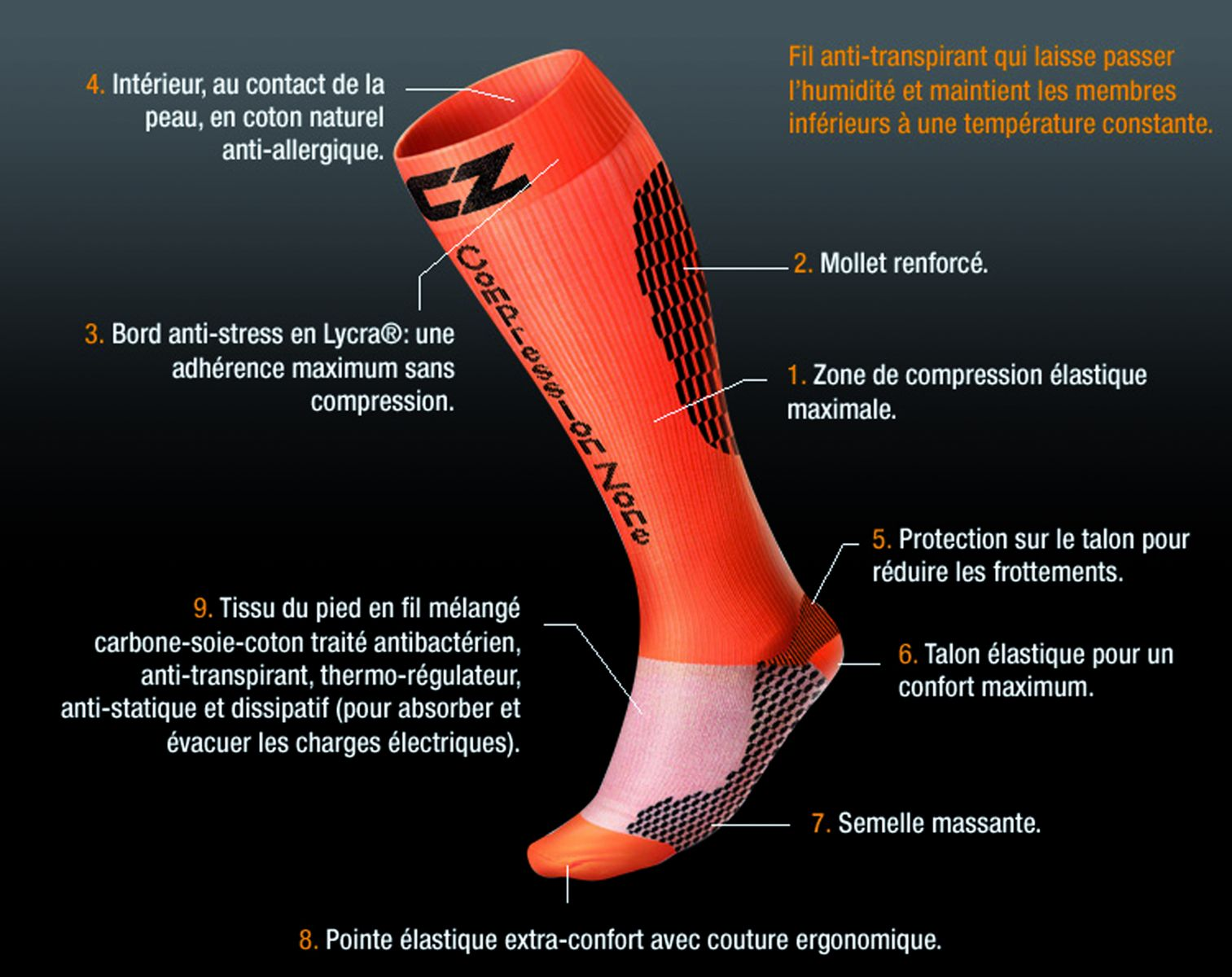 Chaussette Performance CZ Compression Zone Sport