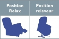 Fauteuil Releveur & Relax 2 positions