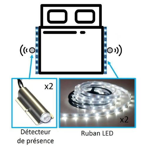 Kit d'éclairage automatique à LED