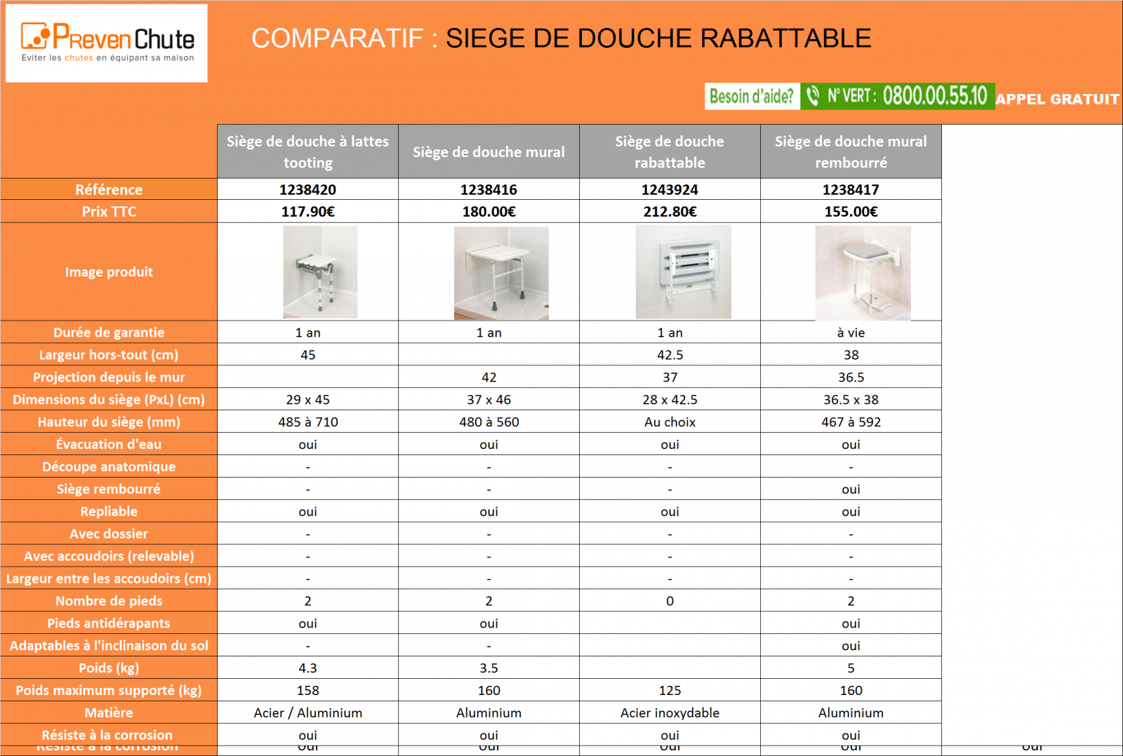 tableau comparatif si ge de douche rabattable mural. Black Bedroom Furniture Sets. Home Design Ideas