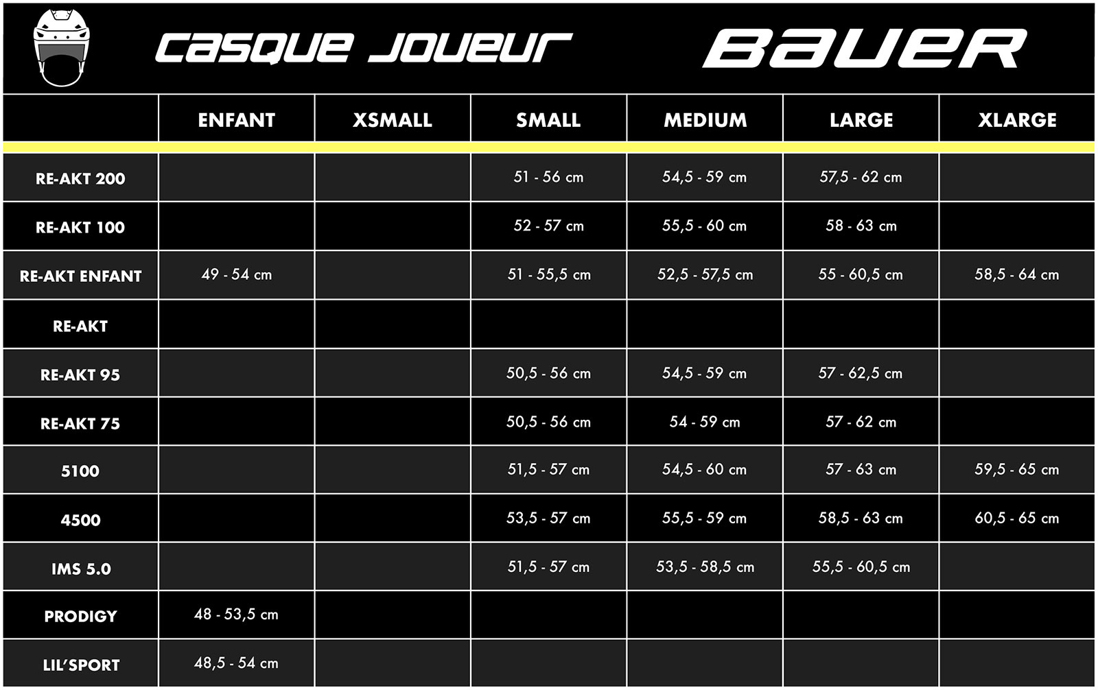 Guide de taille casque Bauer hockey Pro Patinage