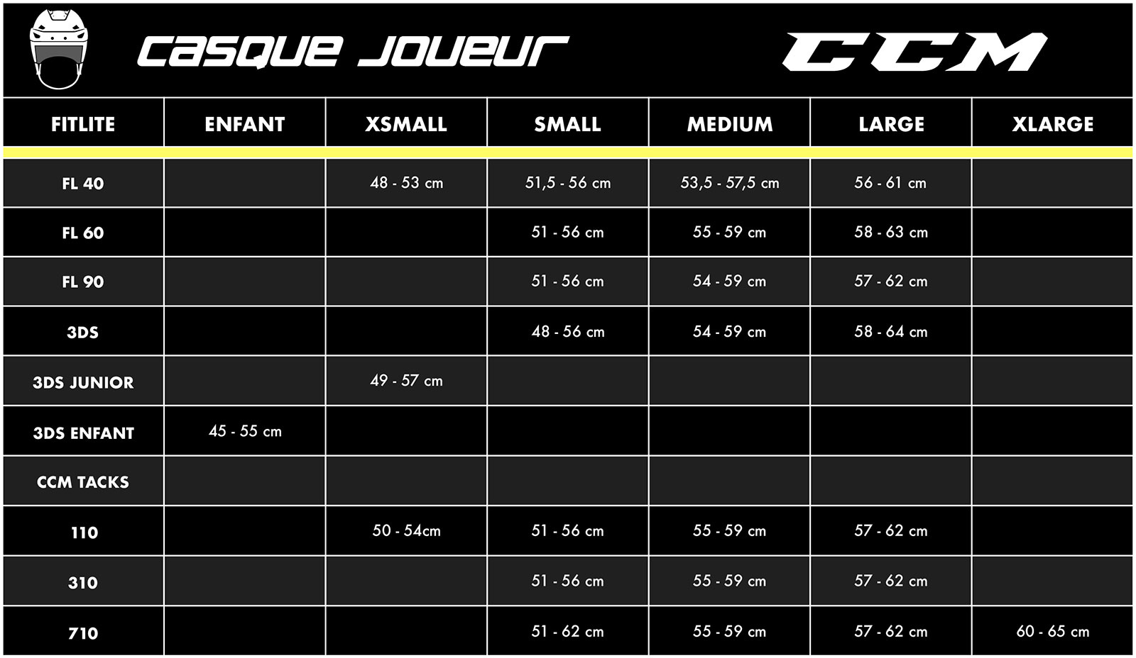 Guide de taille casque CCM hockey Pro Patinage