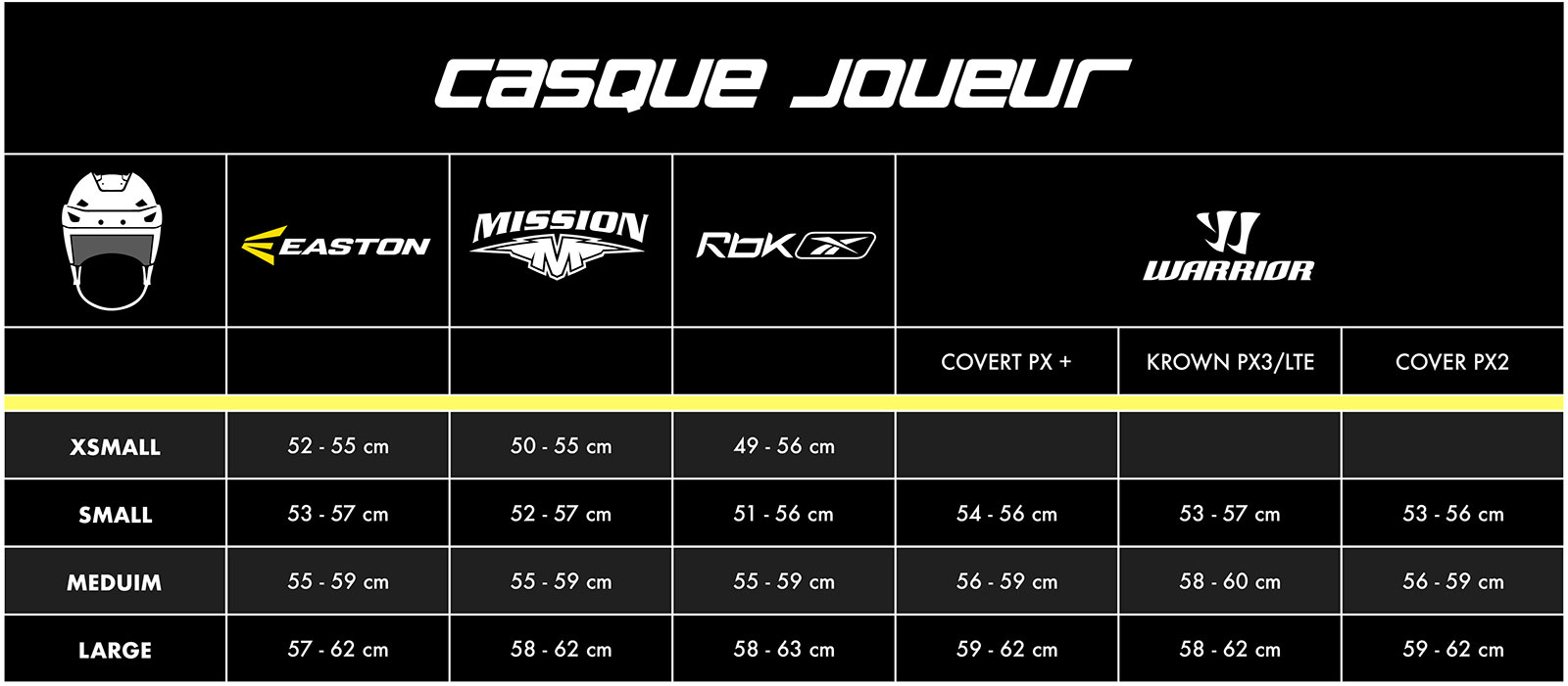 Guide de taille casque Easton Missiion Reebok Warrior hockey Pro Patinage