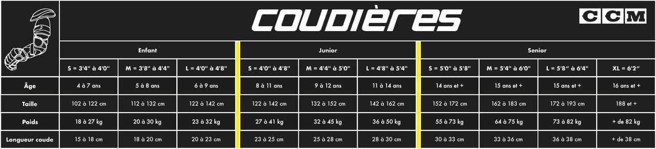 Guide de taille coudières CCM hockey Pro Patinage