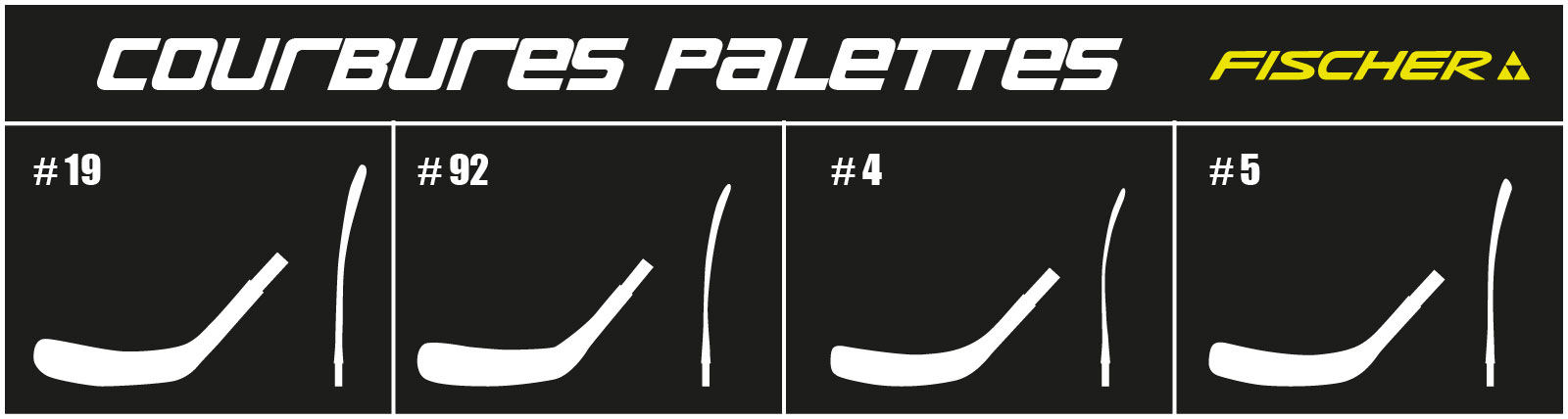 Courbures palettes Fischer hockey Pro Patinage