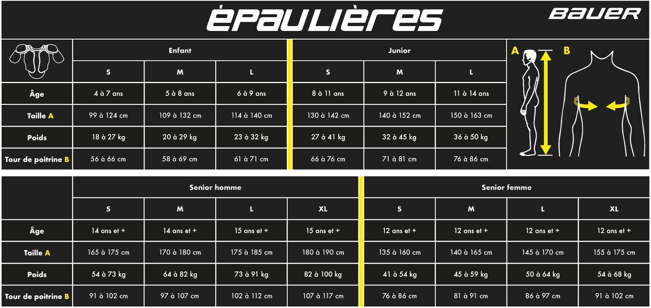 Guide de taille épaulières Bauer hockey Pro Patinage