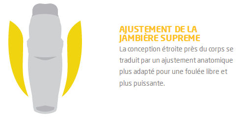 Jambières-Bauer-Supreme-Pro-Patinage-ajustement