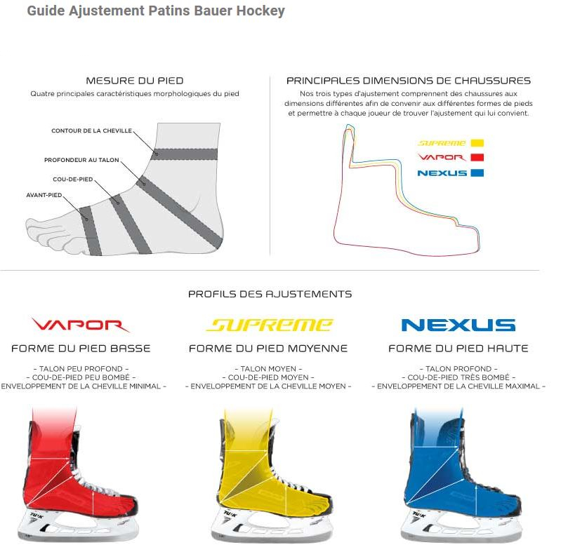 Guide  de volume pour patins Bauer Pro Patinage
